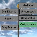 What Makes a Divorce Truly Collaborative